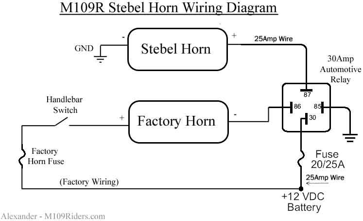 New Stebel Horn Wiring